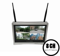 Zeus Standard 8 CH Standalone Surveillance NVR System w/12 Inch Built-in Monitor