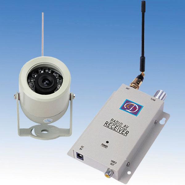 Wall-Mount Low-Light Wireless Color Spy Camera