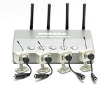 Wireless Multi View MiniCam